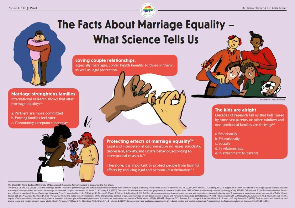 Factsheet Mariage for all